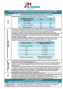 novedades reforma fiscal irpf CAT