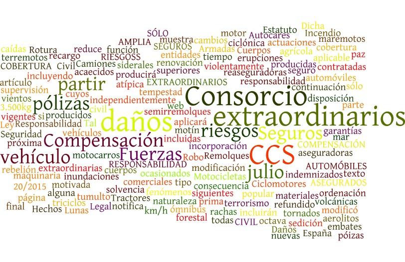 Consorcio De Compensacion De Seguros El Blog De La Ingenieria